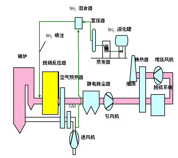 反向并联scr触发电路